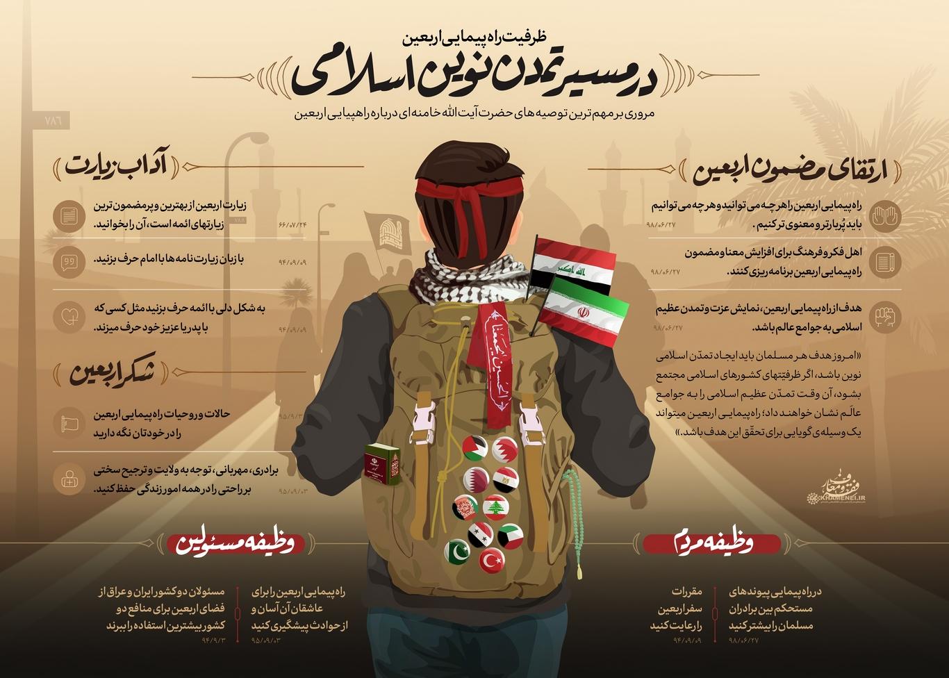 اینفوگرافی - پوستر بیانات مقام معظم رهبری: ظرفیت راهپیمائی اربعین؛ در مسیر تمدن نوین اسلامی (+ متن)